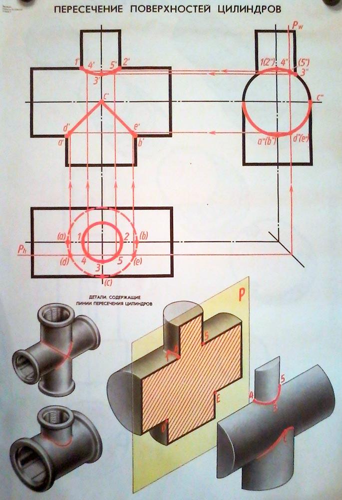 Пересечение-поверхностей-цилиндров